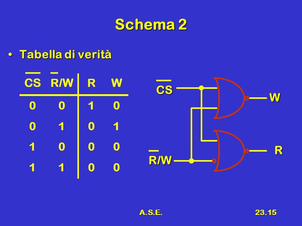 A.S.E.23.15 Schema 2 Tabella di veritàTabella di verità CS R/W W R