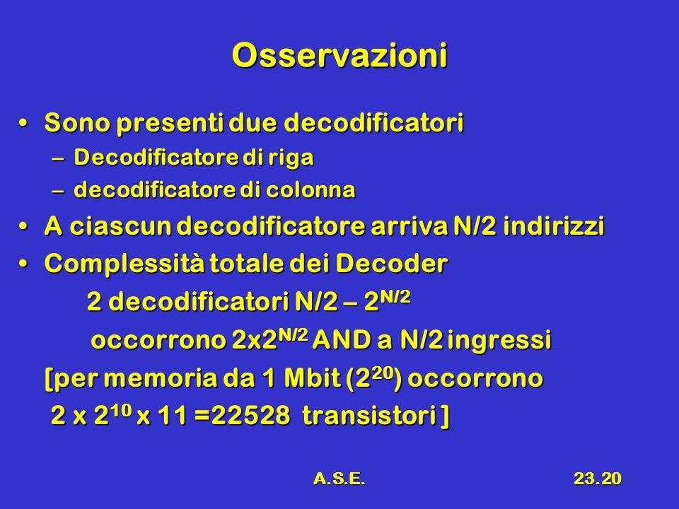 A.S.E.23.20 Osservazioni Sono presenti due decodificatoriSono presenti due decodificatori –Decodificatore di riga –decodificatore di colonna A ciascun
