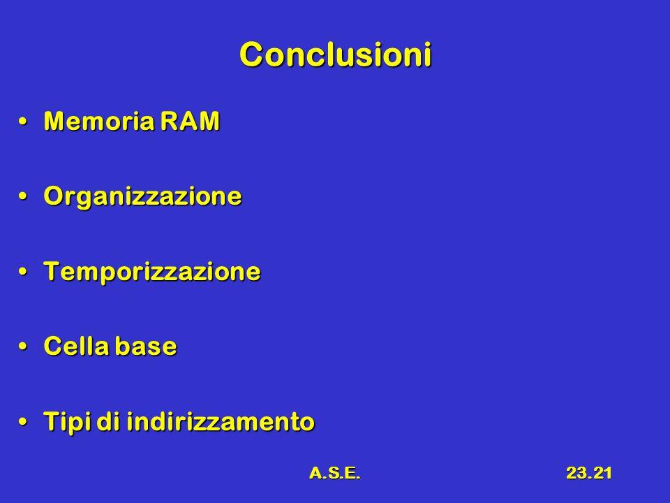 A.S.E.23.21 Conclusioni Memoria RAMMemoria RAM OrganizzazioneOrganizzazione TemporizzazioneTemporizzazione Cella baseCella base Tipi di indirizzamento