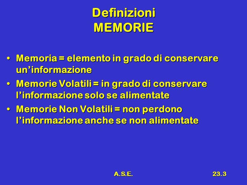 A.S.E.23.4 Definizioni MEMORIE NON VOLATILI ROM = Read Only MemoryROM = Read Only Memory Programmata in fabbricaProgrammata in fabbrica PROM = Programmable Read Only MemoryPROM = Programmable Read Only Memory Programmabile una sola volta dallutente [OTP]Programmabile una sola volta dallutente [OTP] EPROM =Erasable Programmable ROMEPROM =Erasable Programmable ROM Prog.