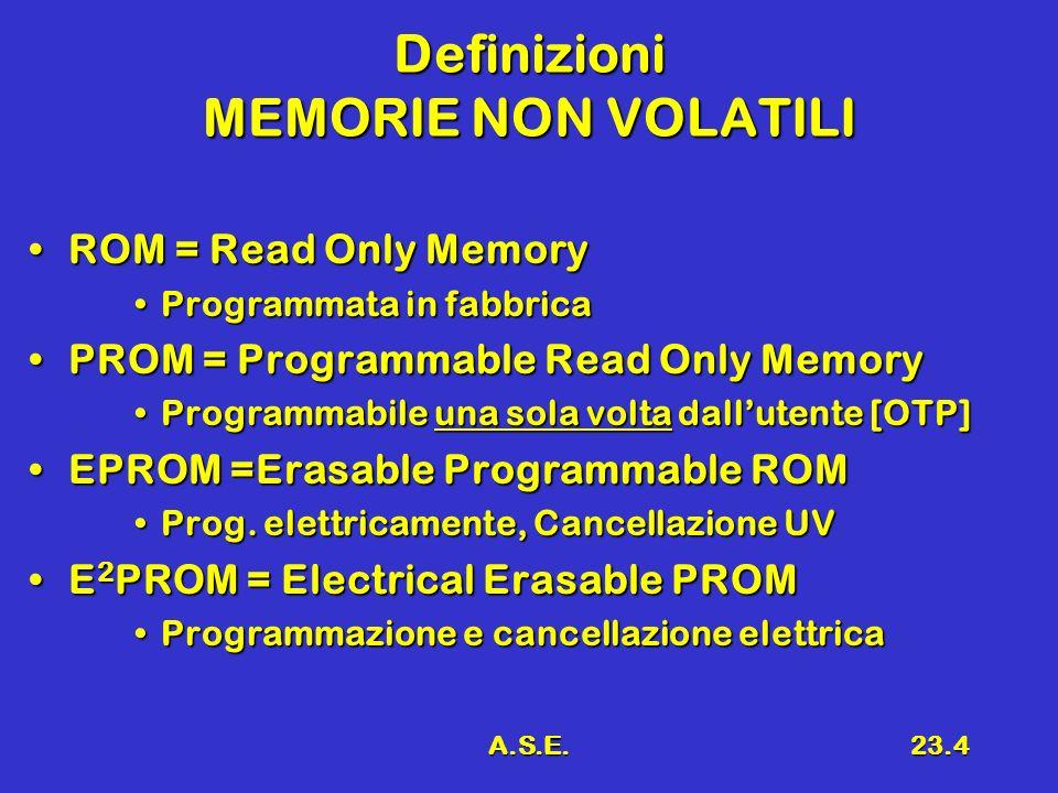 A.S.E.23.5 Definizioni MEMORIE VOLATILI RAM = Random Access MemoryRAM = Random Access Memory Memoria nella quale e possibileMemoria nella quale e possibile –ScrivereWRITE (W) –LeggereREAD(R) RAM Statica = se alimentata, conserva linformazione per un tempo infinitoRAM Statica = se alimentata, conserva linformazione per un tempo infinito RAM Dinamica = anche se alimenta, dopo un certo tempo perde linformazioneRAM Dinamica = anche se alimenta, dopo un certo tempo perde linformazione