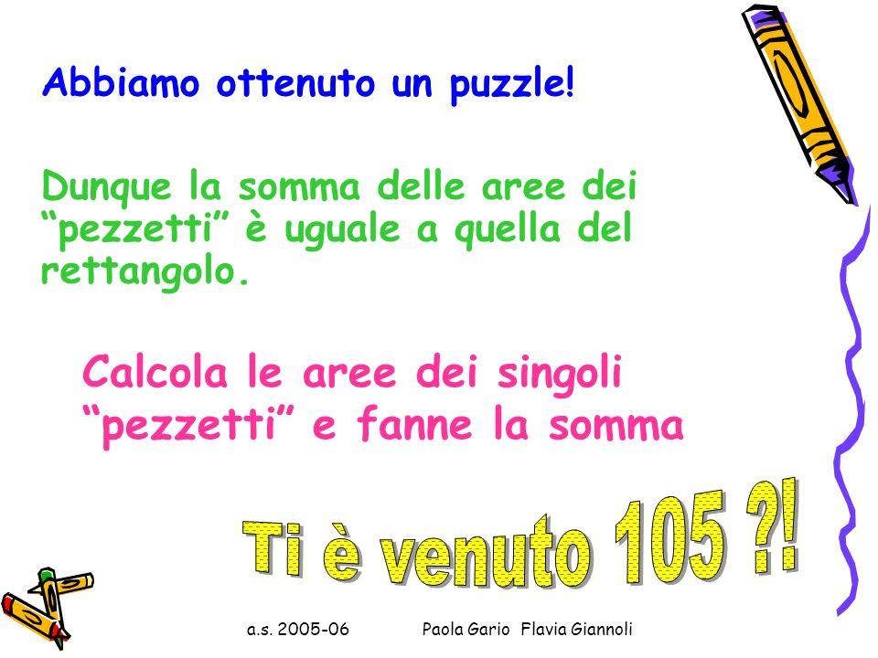 a.s. 2005-06 Paola Gario Flavia Giannoli Osserva la figura che hai ottenuto: Notiamo che il rettangolo ACFD è composto dai due trapezi Q1 (ABGD) e Q2