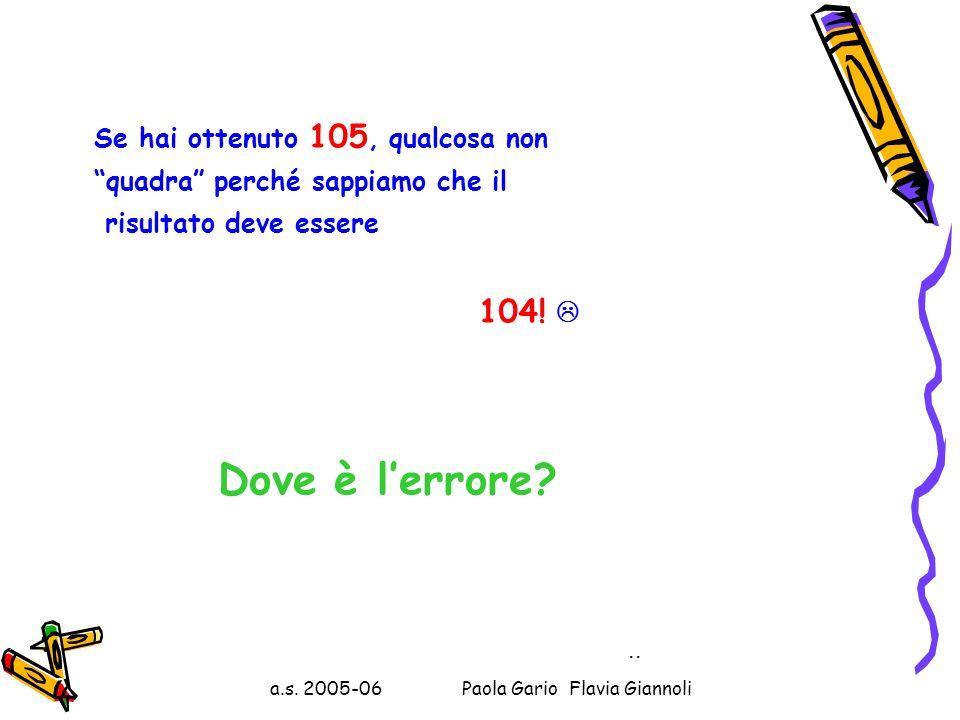 a.s. 2005-06 Paola Gario Flavia Giannoli Abbiamo ottenuto un puzzle! Dunque la somma delle aree dei pezzetti è uguale a quella del rettangolo. Calcola