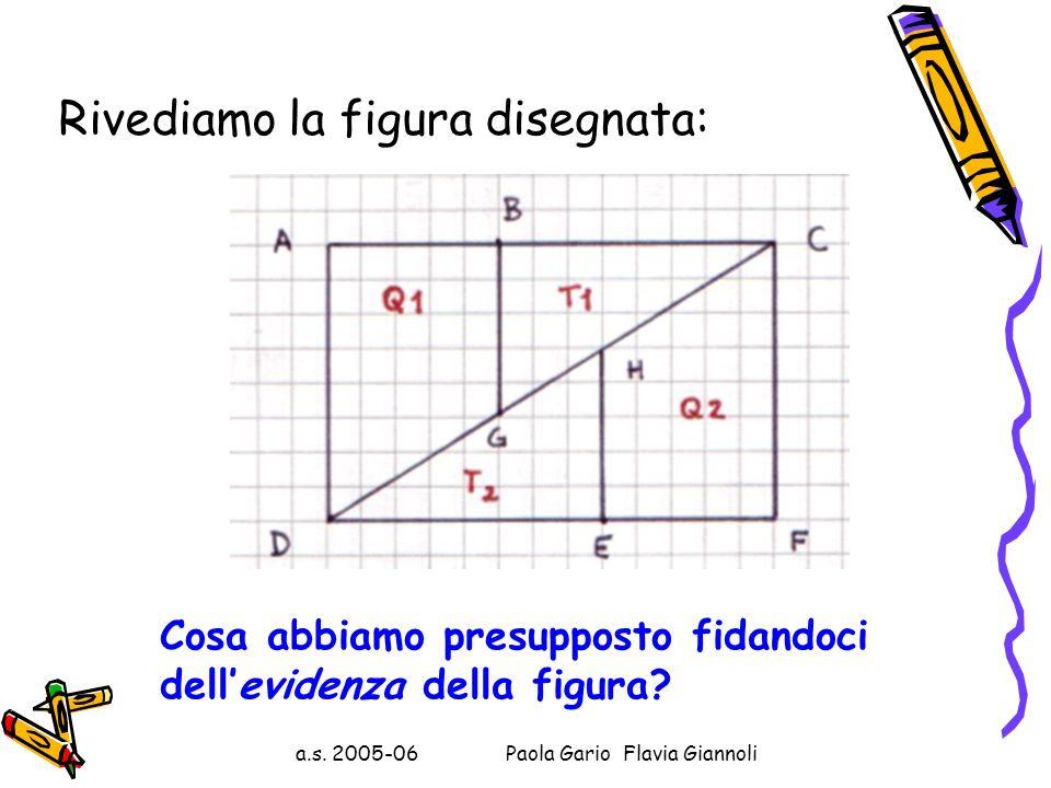 a.s. 2005-06 Paola Gario Flavia Giannoli Se hai ottenuto 105, qualcosa non quadra perché sappiamo che il risultato deve essere 104!.. Dove è lerrore?