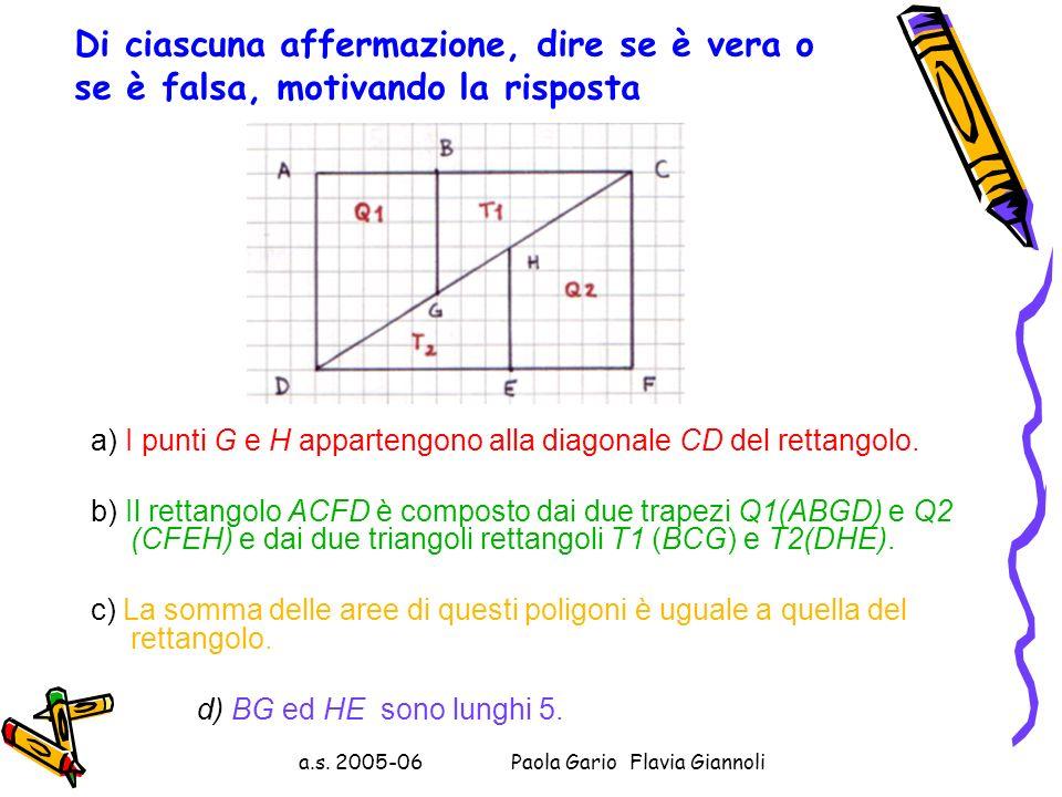 a.s. 2005-06 Paola Gario Flavia Giannoli Rivediamo la figura disegnata: Cosa abbiamo presupposto fidandoci dellevidenza della figura?