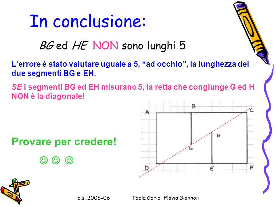a.s. 2005-06 Paola Gario Flavia Giannoli Di ciascuna affermazione, dire se è vera o se è falsa, motivando la risposta a) I punti G e H appartengono al