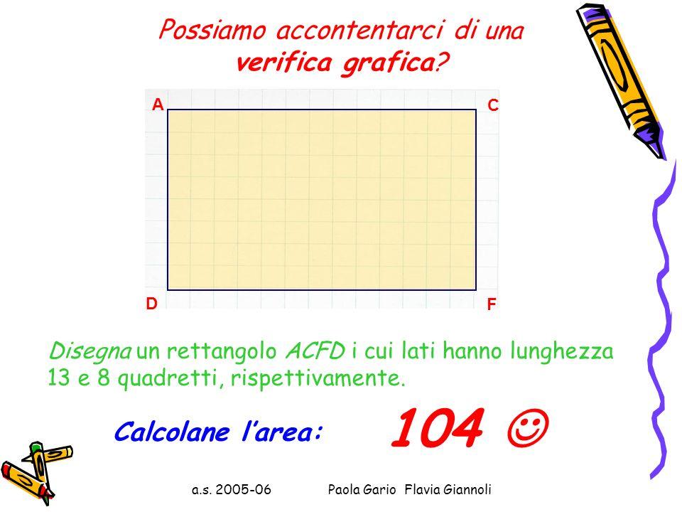 a.s.2005-06 Paola Gario Flavia Giannoli Possiamo accontentarci di una verifica grafica.
