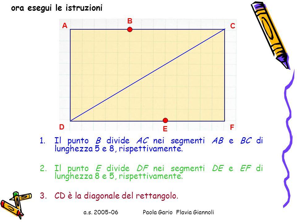 a.s. 2005-06 Paola Gario Flavia Giannoli Possiamo accontentarci di una verifica grafica? Disegna un rettangolo ACFD i cui lati hanno lunghezza 13 e 8