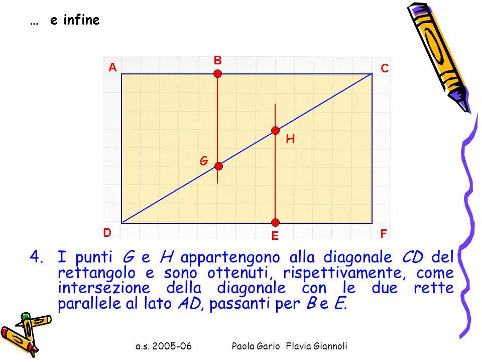 a.s. 2005-06 Paola Gario Flavia Giannoli ora esegui le istruzioni 1.Il punto B divide AC nei segmenti AB e BC di lunghezza 5 e 8, rispettivamente. 2.I