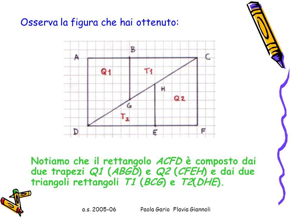 a.s. 2005-06 Paola Gario Flavia Giannoli … e infine 4.I punti G e H appartengono alla diagonale CD del rettangolo e sono ottenuti, rispettivamente, co