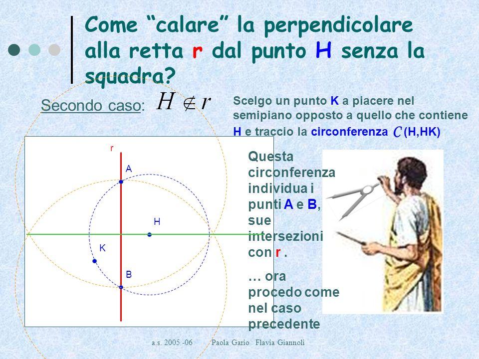 a.s. 2005 -06 Paola Gario Flavia Giannoli Come calare la perpendicolare alla retta r dal punto H senza la squadra? Secondo caso: Scelgo un punto K a p