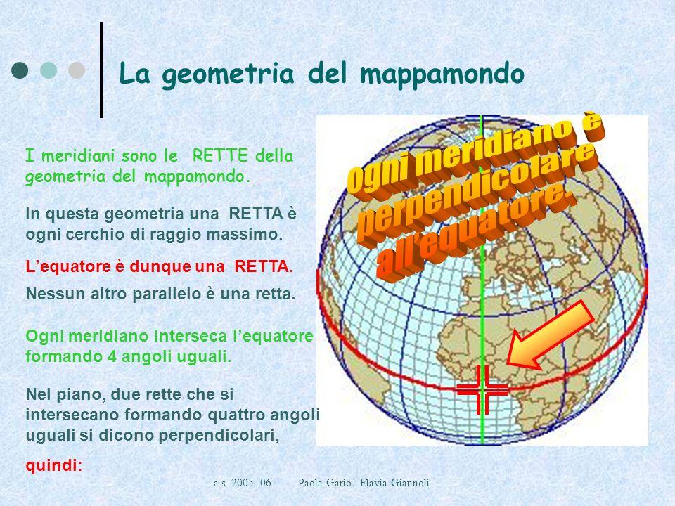a.s. 2005 -06 Paola Gario Flavia Giannoli La geometria del mappamondo I meridiani sono le RETTE della geometria del mappamondo. In questa geometria un