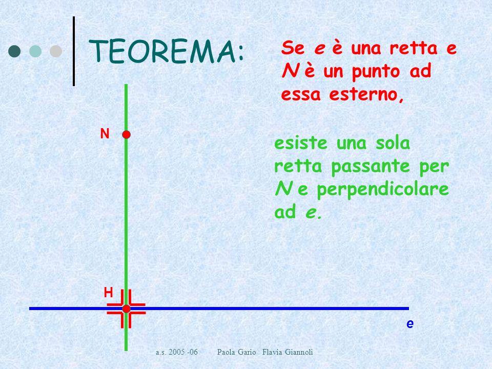 a.s. 2005 -06 Paola Gario Flavia Giannoli TEOREMA: Se e è una retta e N è un punto ad essa esterno, e H N esiste una sola retta passante per N e perpe