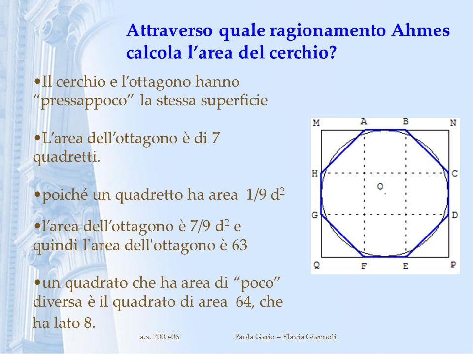 a.s. 2005-06Paola Gario – Flavia Giannoli Attraverso quale ragionamento Ahmes calcola larea del cerchio? Il cerchio e lottagono hanno pressappoco la s