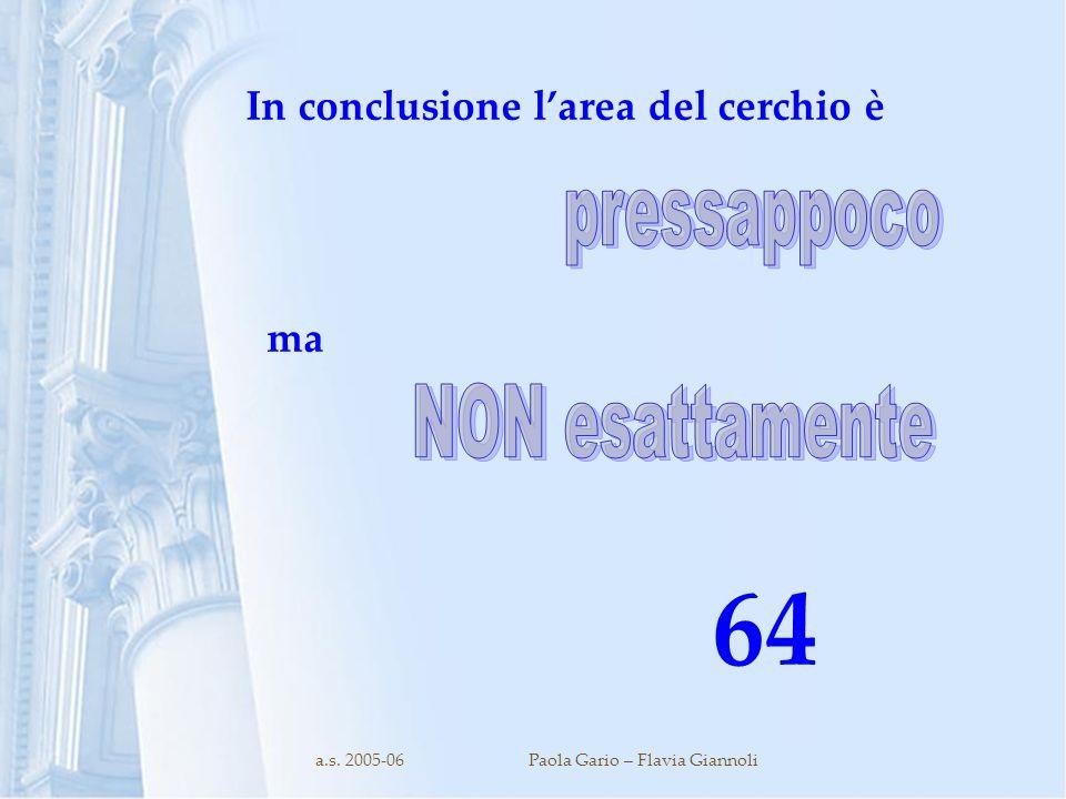 a.s. 2005-06Paola Gario – Flavia Giannoli In conclusione larea del cerchio è ma 64