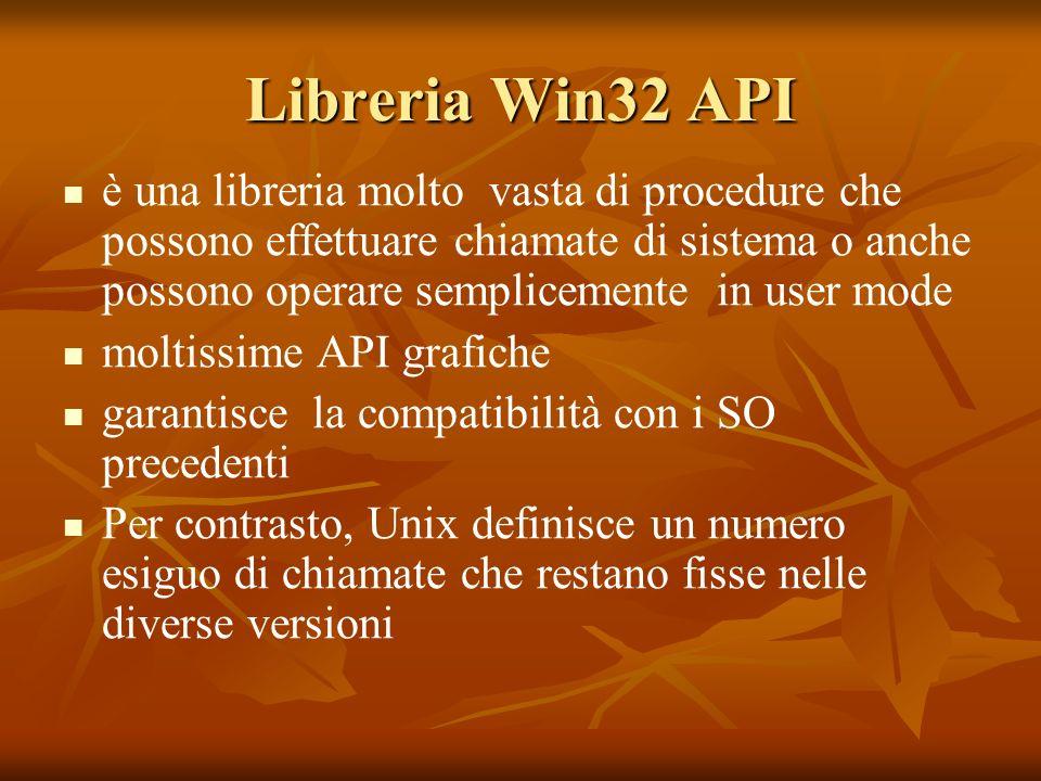 Libreria Win32 API è una libreria molto vasta di procedure che possono effettuare chiamate di sistema o anche possono operare semplicemente in user mode moltissime API grafiche garantisce la compatibilità con i SO precedenti Per contrasto, Unix definisce un numero esiguo di chiamate che restano fisse nelle diverse versioni