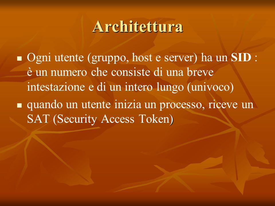 Architettura Ogni utente (gruppo, host e server) ha un SID : è un numero che consiste di una breve intestazione e di un intero lungo (univoco) ) quando un utente inizia un processo, riceve un SAT (Security Access Token)
