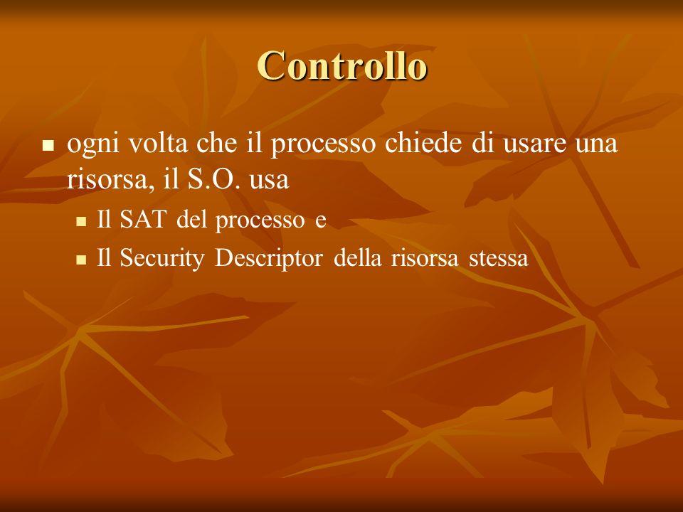 Controllo ogni volta che il processo chiede di usare una risorsa, il S.O.
