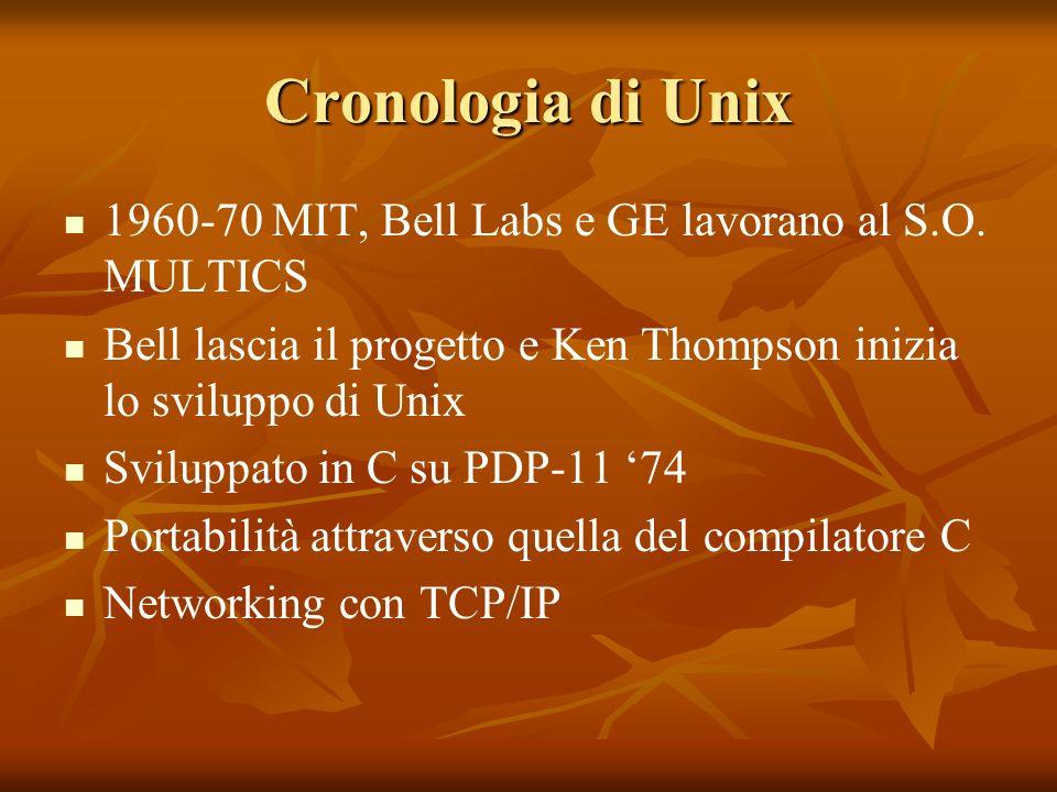 Cronologia di Unix 1960-70 MIT, Bell Labs e GE lavorano al S.O.