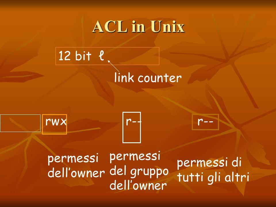 ACL in Unix 12 bit link counter rwx r-- r-- permessi del gruppo dellowner permessi di tutti gli altri permessi dellowner