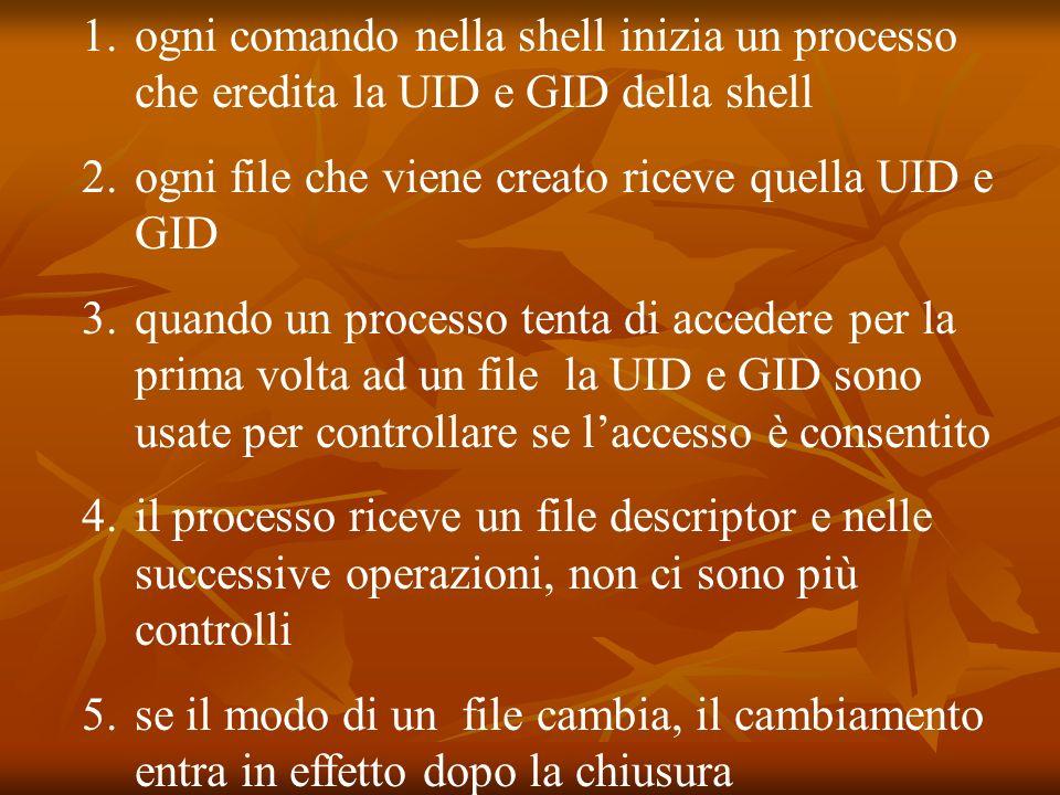 1.ogni comando nella shell inizia un processo che eredita la UID e GID della shell 2.ogni file che viene creato riceve quella UID e GID 3.quando un processo tenta di accedere per la prima volta ad un file la UID e GID sono usate per controllare se laccesso è consentito 4.il processo riceve un file descriptor e nelle successive operazioni, non ci sono più controlli 5.se il modo di un file cambia, il cambiamento entra in effetto dopo la chiusura
