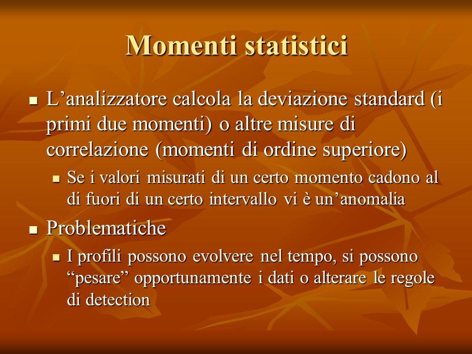 Momenti statistici Lanalizzatore calcola la deviazione standard (i primi due momenti) o altre misure di correlazione (momenti di ordine superiore) Lanalizzatore calcola la deviazione standard (i primi due momenti) o altre misure di correlazione (momenti di ordine superiore) Se i valori misurati di un certo momento cadono al di fuori di un certo intervallo vi è unanomalia Se i valori misurati di un certo momento cadono al di fuori di un certo intervallo vi è unanomalia Problematiche Problematiche I profili possono evolvere nel tempo, si possono pesare opportunamente i dati o alterare le regole di detection I profili possono evolvere nel tempo, si possono pesare opportunamente i dati o alterare le regole di detection