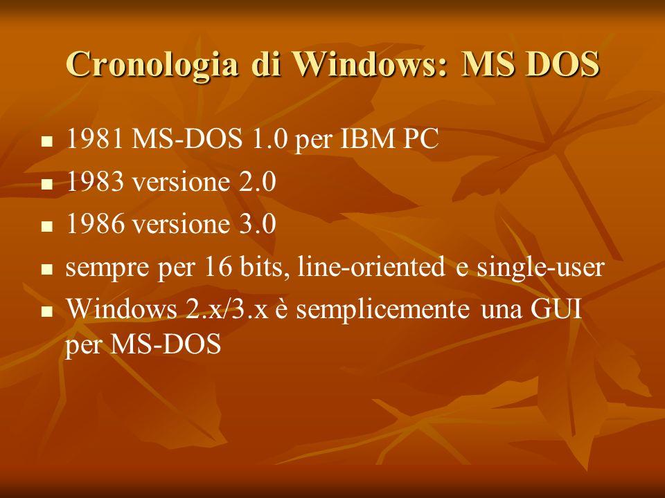 Cronologia di Windows: Windows 9x Windows 95 e 98 continuano ad avere molto in comune con MS-DOS molte parti sono a 16 bit hanno lo stesso file system diversità: integrazione del networking nel SO (problemi legali) nessuna sicurezza: condivisione degli spazi di memoria di tutti gli utenti
