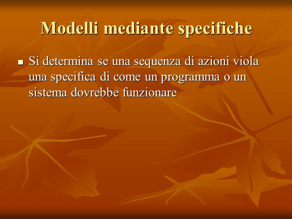 Modelli mediante specifiche Si determina se una sequenza di azioni viola una specifica di come un programma o un sistema dovrebbe funzionare Si determina se una sequenza di azioni viola una specifica di come un programma o un sistema dovrebbe funzionare