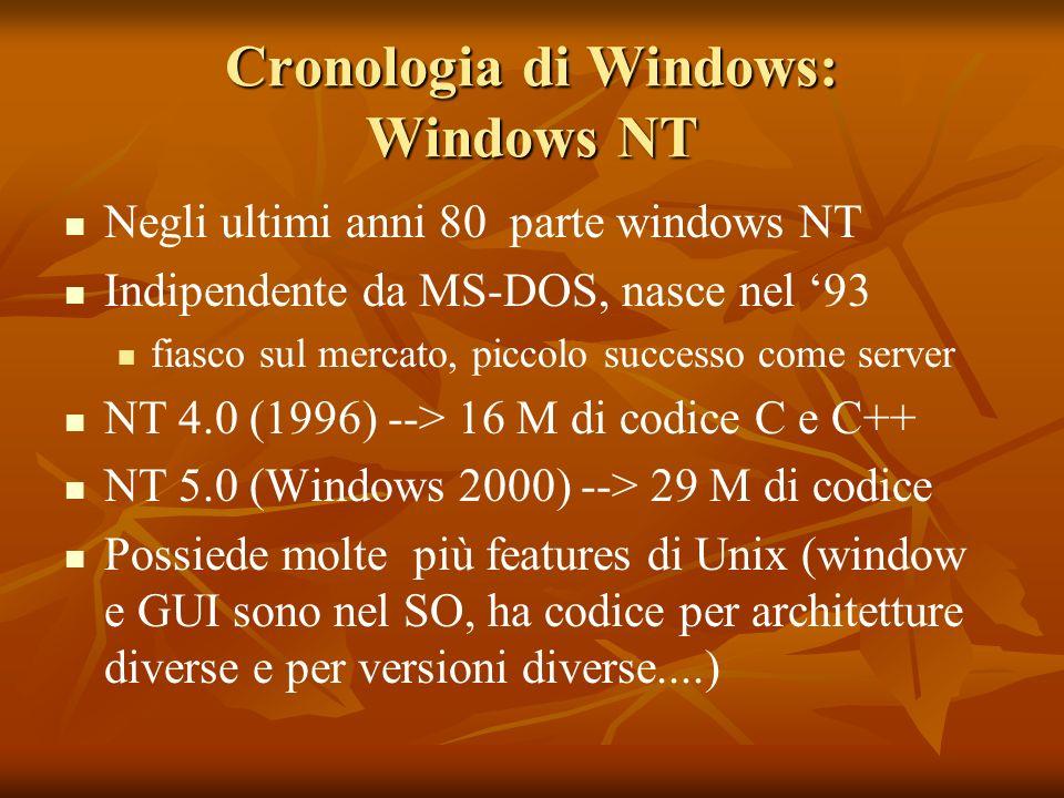 Cronologia di Windows: Windows NT Negli ultimi anni 80 parte windows NT Indipendente da MS-DOS, nasce nel 93 fiasco sul mercato, piccolo successo come server NT 4.0 (1996) --> 16 M di codice C e C++ NT 5.0 (Windows 2000) --> 29 M di codice Possiede molte più features di Unix (window e GUI sono nel SO, ha codice per architetture diverse e per versioni diverse....)