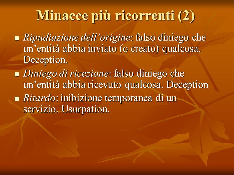 Minacce più ricorrenti (2) Ripudiazione dellorigine: falso diniego che unentità abbia inviato (o creato) qualcosa.