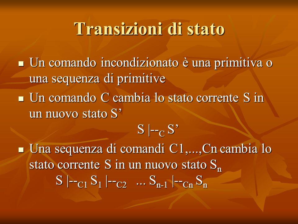 Transizioni di stato Un comando incondizionato è una primitiva o una sequenza di primitive Un comando incondizionato è una primitiva o una sequenza di primitive Un comando C cambia lo stato corrente S in un nuovo stato S S |-- C S Un comando C cambia lo stato corrente S in un nuovo stato S S |-- C S Una sequenza di comandi C1,...,Cn cambia lo stato corrente S in un nuovo stato S n S |-- C1 S 1 |-- C2...