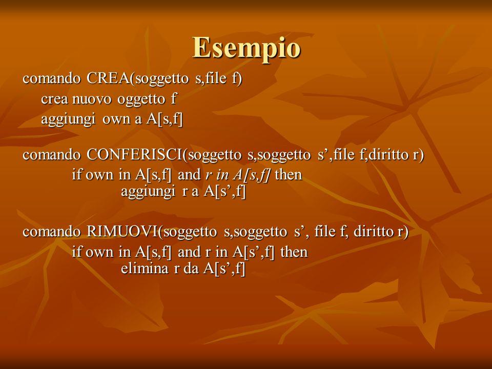 Esempio comando CREA(soggetto s,file f) crea nuovo oggetto f aggiungi own a A[s,f] comando CONFERISCI(soggetto s,soggetto s,file f,diritto r) if own in A[s,f] and r in A[s,f] then aggiungi r a A[s,f] comando RIMUOVI(soggetto s,soggetto s, file f, diritto r) if own in A[s,f] and r in A[s,f] then elimina r da A[s,f]