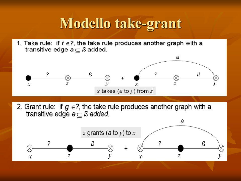 Modello take-grant