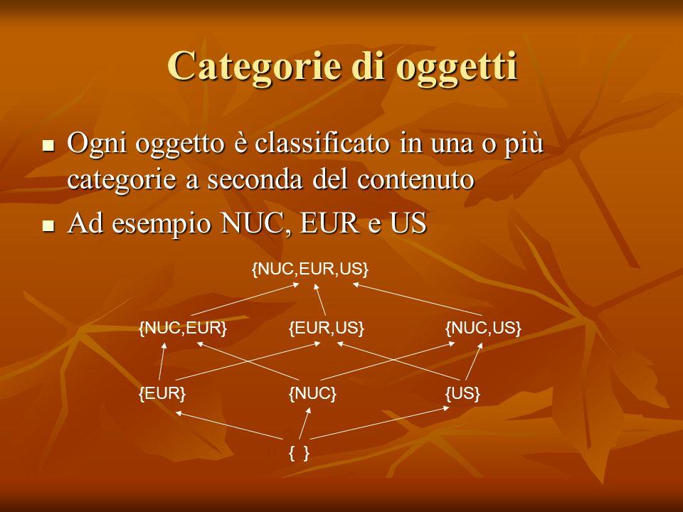 Categorie di oggetti Ogni oggetto è classificato in una o più categorie a seconda del contenuto Ogni oggetto è classificato in una o più categorie a seconda del contenuto Ad esempio NUC, EUR e US Ad esempio NUC, EUR e US 0 0 {NUC,EUR,US} {NUC,EUR}{EUR,US}{NUC,US} {EUR}{NUC}{US} { }