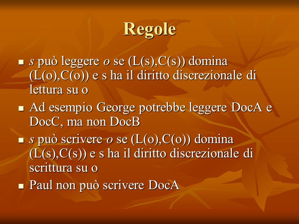 Regole s può leggere o se (L(s),C(s)) domina (L(o),C(o)) e s ha il diritto discrezionale di lettura su o s può leggere o se (L(s),C(s)) domina (L(o),C(o)) e s ha il diritto discrezionale di lettura su o Ad esempio George potrebbe leggere DocA e DocC, ma non DocB Ad esempio George potrebbe leggere DocA e DocC, ma non DocB s può scrivere o se (L(o),C(o)) domina (L(s),C(s)) e s ha il diritto discrezionale di scrittura su o s può scrivere o se (L(o),C(o)) domina (L(s),C(s)) e s ha il diritto discrezionale di scrittura su o Paul non può scrivere DocA Paul non può scrivere DocA