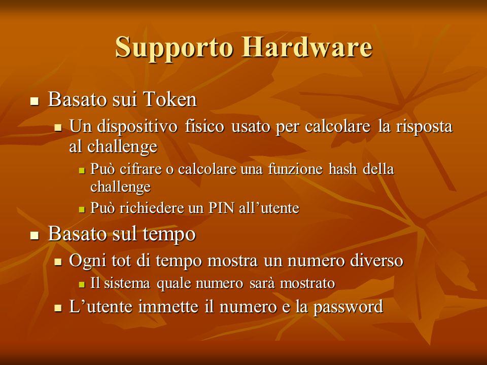 Supporto Hardware Basato sui Token Basato sui Token Un dispositivo fisico usato per calcolare la risposta al challenge Un dispositivo fisico usato per