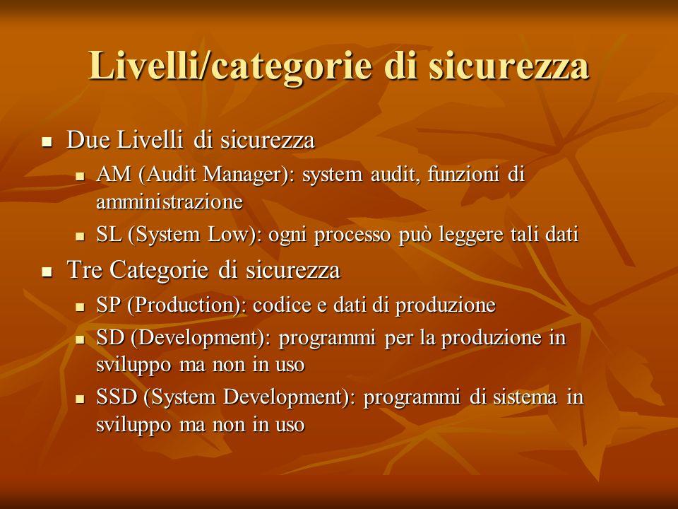 Livelli/categorie di sicurezza Due Livelli di sicurezza Due Livelli di sicurezza AM (Audit Manager): system audit, funzioni di amministrazione AM (Aud