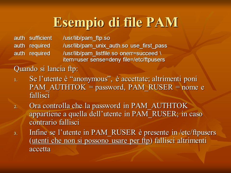 Esempio di file PAM authsufficient/usr/lib/pam_ftp.so authrequired/usr/lib/pam_unix_auth.so use_first_pass authrequired/usr/lib/pam_listfile.so onerr=