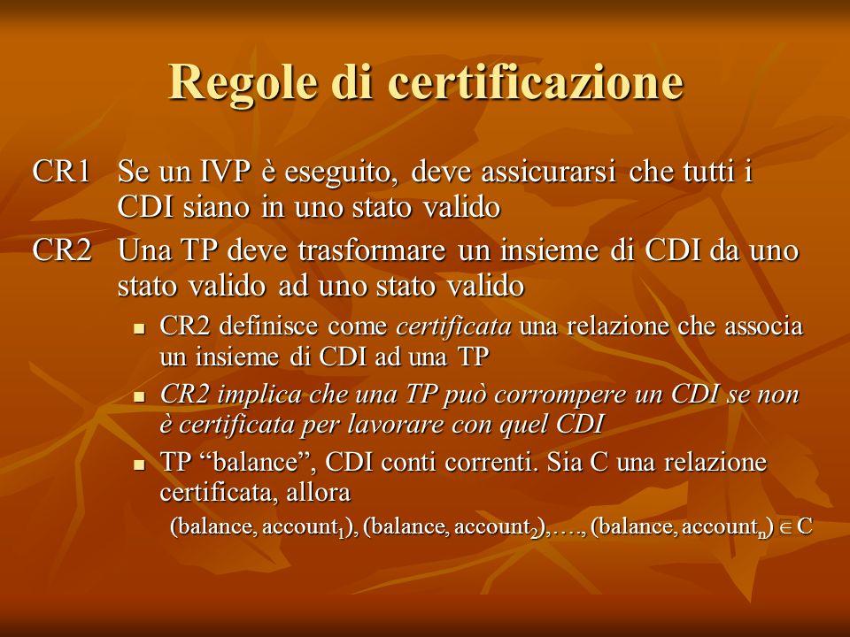 Regole di certificazione CR1Se un IVP è eseguito, deve assicurarsi che tutti i CDI siano in uno stato valido CR2Una TP deve trasformare un insieme di