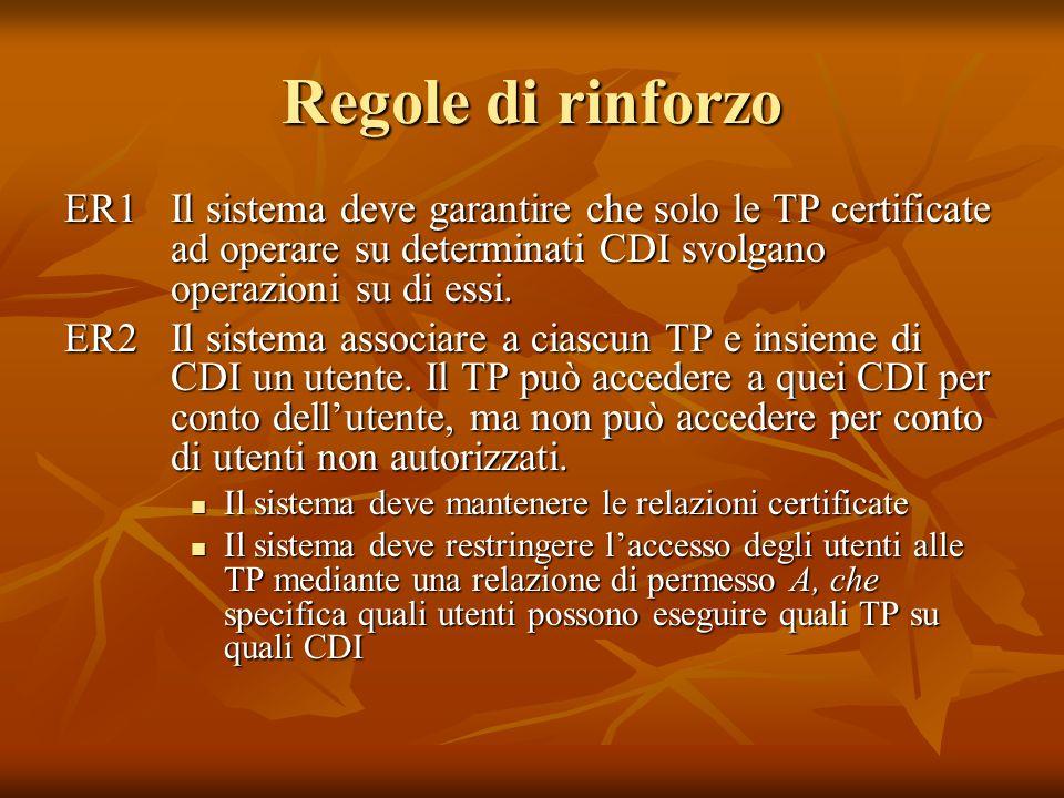 Regole di rinforzo ER1Il sistema deve garantire che solo le TP certificate ad operare su determinati CDI svolgano operazioni su di essi. ER2Il sistema