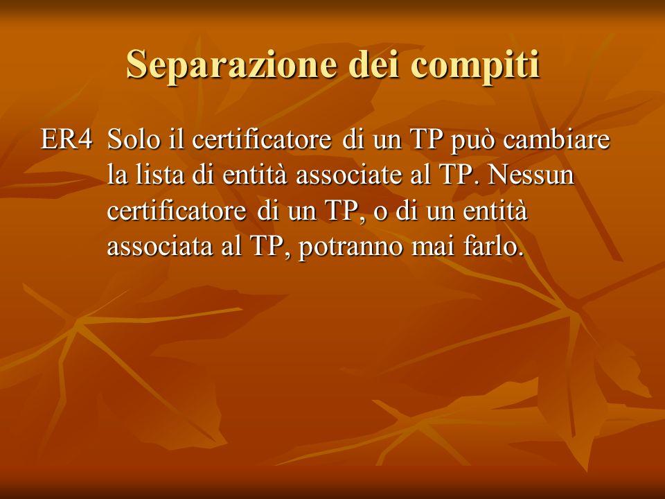 Separazione dei compiti ER4Solo il certificatore di un TP può cambiare la lista di entità associate al TP. Nessun certificatore di un TP, o di un enti