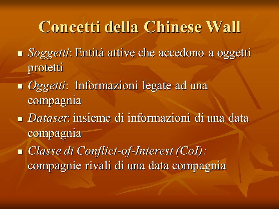 Concetti della Chinese Wall Soggetti: Entità attive che accedono a oggetti protetti Soggetti: Entità attive che accedono a oggetti protetti Oggetti: I