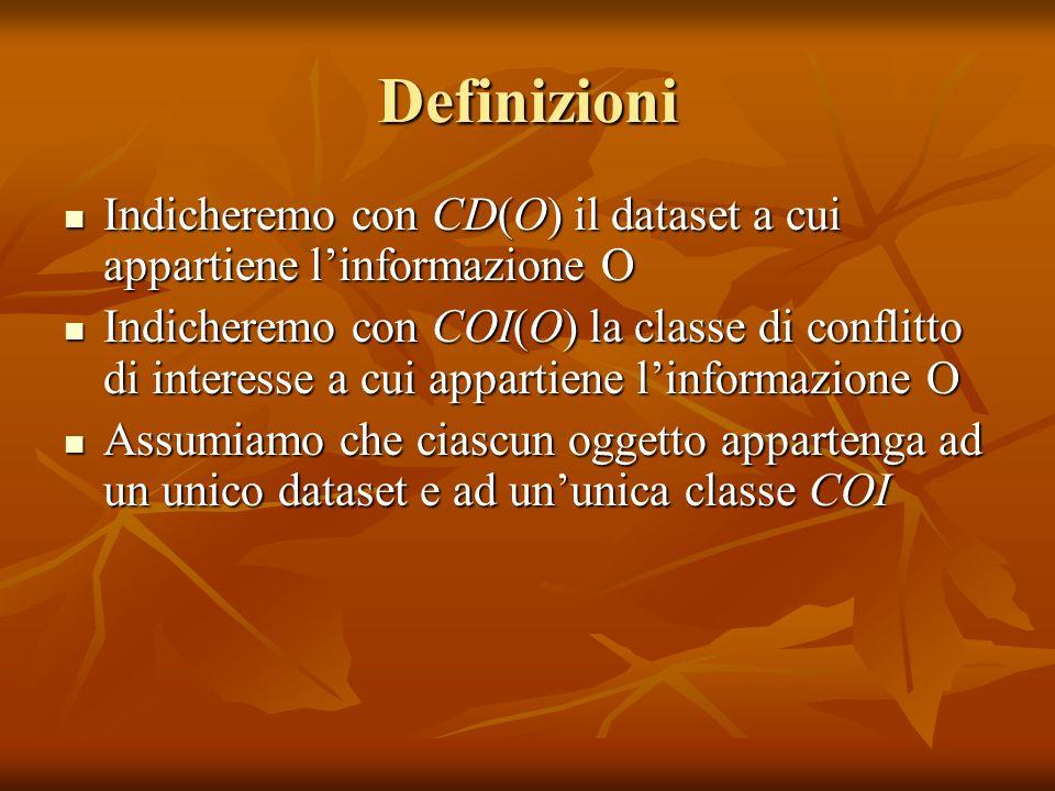 Definizioni Indicheremo con CD(O) il dataset a cui appartiene linformazione O Indicheremo con CD(O) il dataset a cui appartiene linformazione O Indich