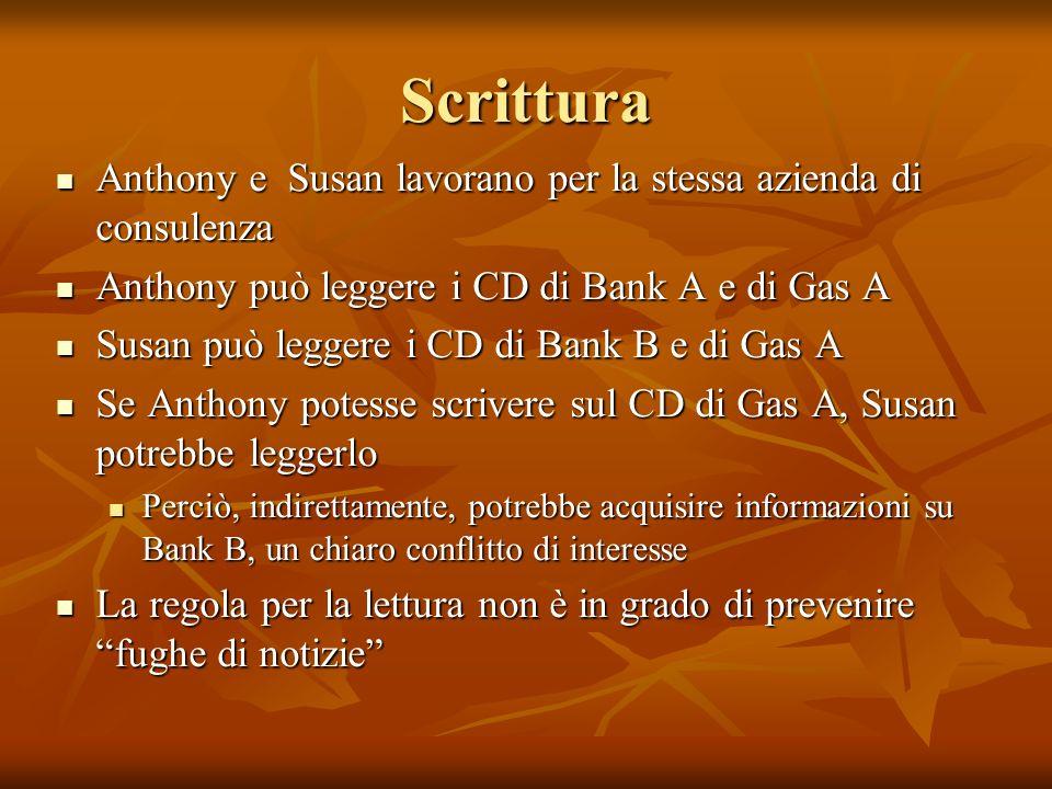 Scrittura Anthony e Susan lavorano per la stessa azienda di consulenza Anthony e Susan lavorano per la stessa azienda di consulenza Anthony può legger
