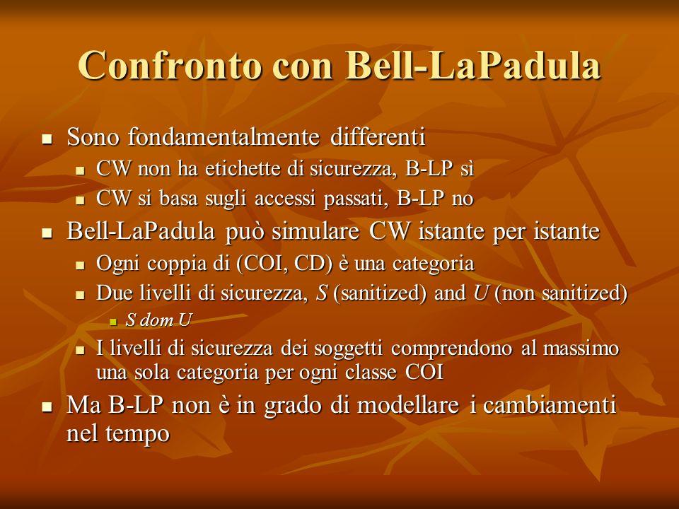 Confronto con Bell-LaPadula Sono fondamentalmente differenti Sono fondamentalmente differenti CW non ha etichette di sicurezza, B-LP sì CW non ha etic
