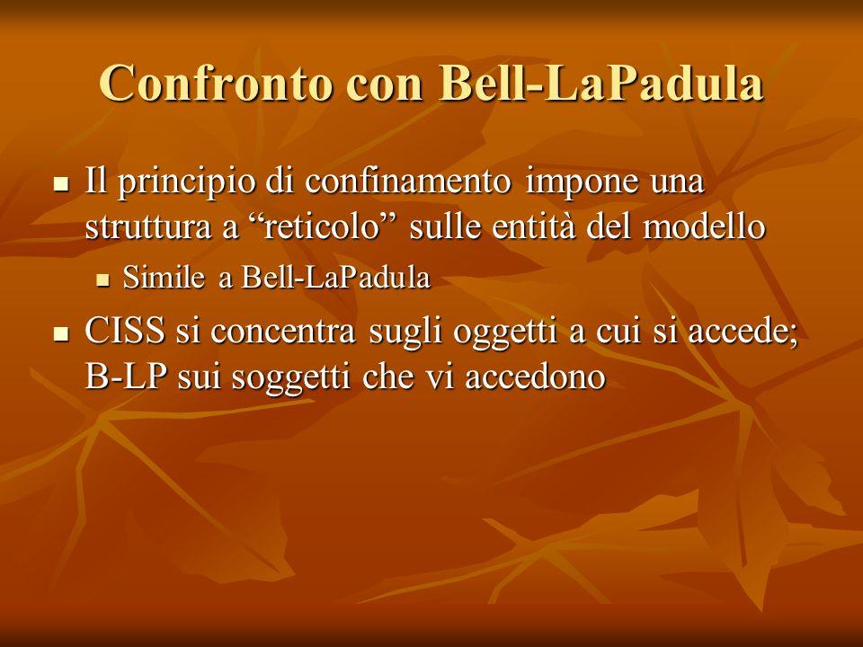 Confronto con Bell-LaPadula Il principio di confinamento impone una struttura a reticolo sulle entità del modello Il principio di confinamento impone