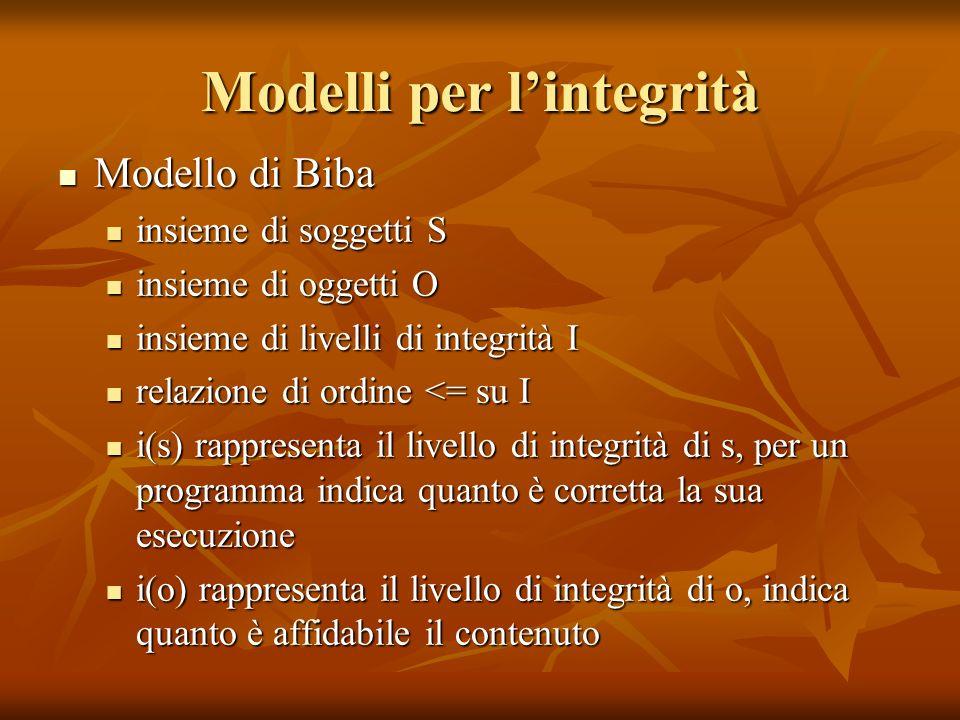 Modelli per lintegrità Modello di Biba Modello di Biba insieme di soggetti S insieme di soggetti S insieme di oggetti O insieme di oggetti O insieme d