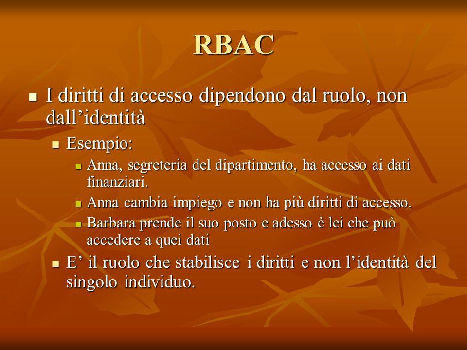 RBAC I diritti di accesso dipendono dal ruolo, non dallidentità I diritti di accesso dipendono dal ruolo, non dallidentità Esempio: Esempio: Anna, seg