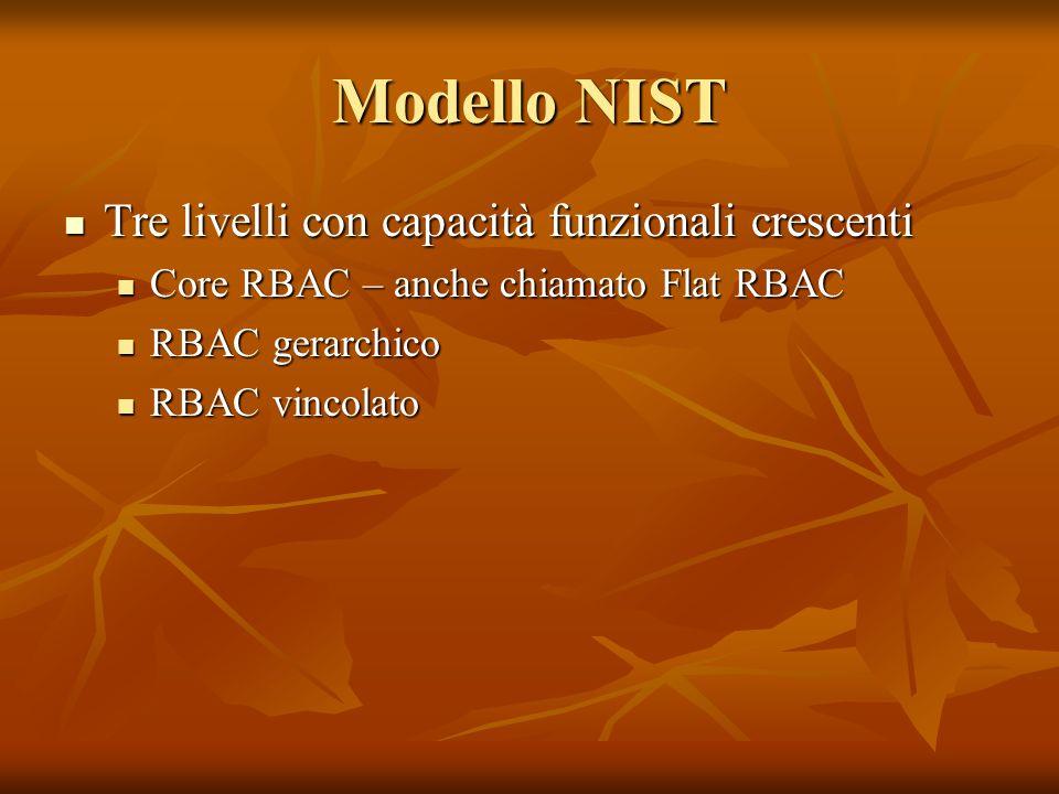 Modello NIST Tre livelli con capacità funzionali crescenti Tre livelli con capacità funzionali crescenti Core RBAC – anche chiamato Flat RBAC Core RBA