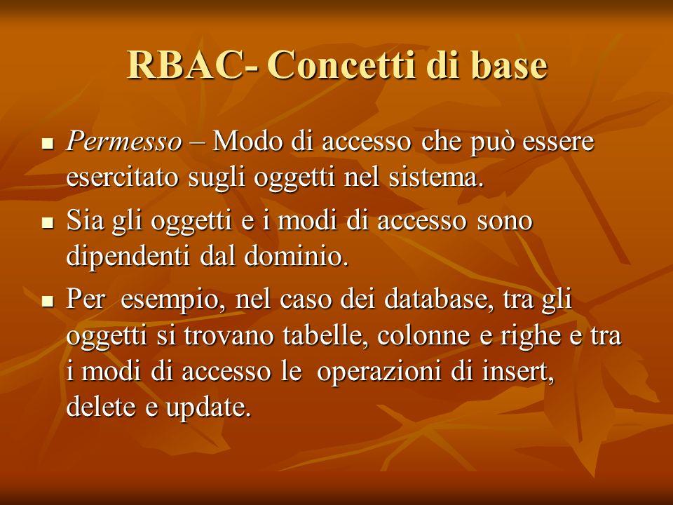 RBAC- Concetti di base Permesso – Modo di accesso che può essere esercitato sugli oggetti nel sistema. Permesso – Modo di accesso che può essere eserc